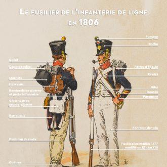 MA uniforme fusilier 330x330 Le campement de la Grande Armée, épisode 1 : séquiper