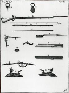 Planche 95 des Mémoires d'artillerie de Surirey de Saint Rémy