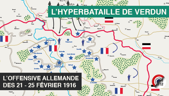 L'hyperbataille de Verdun, épisode 3