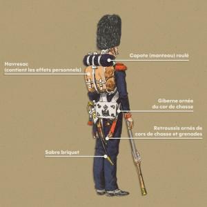 MA Actualites Garde1 300x300 La Garde impériale, épisode 2 : le 1er régiment de chasseur à pied de la Garde impériale