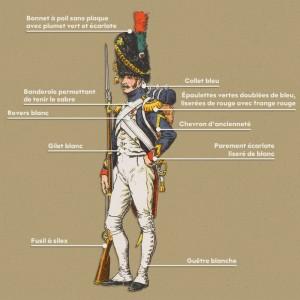 MA Actualites Garde2 300x300 La Garde impériale, épisode 2 : le 1er régiment de chasseur à pied de la Garde impériale